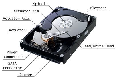 droped hard drive